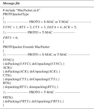 A comparative study on popular MAC protocols for mixed Wireless