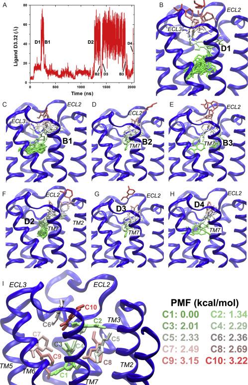 Gaussian Accelerated Molecular Dynamics: Theory