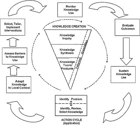 HIRAID: An evidence-informed emergency nursing assessment framework