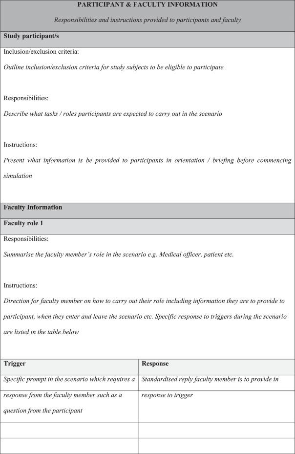 Pdf) integrating community health simulation scenarios.