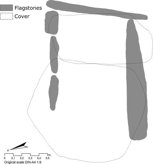 The Neolithic Necropolis of La Feixa del Moro (Juberri, Andorra