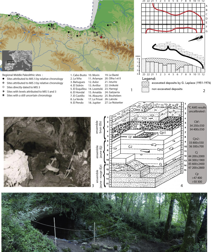Identification Of Quina And Vasconian Technocomplexes In