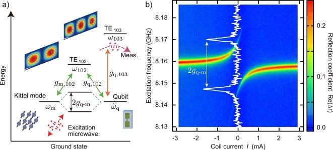 Quantum magnonics: The magnon meets the superconducting