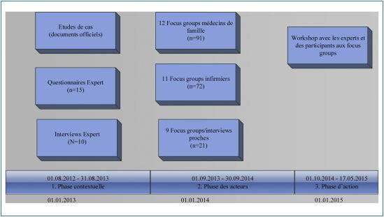 eMeeting logiciel de datation Nulled faire des sites de branchement de travail