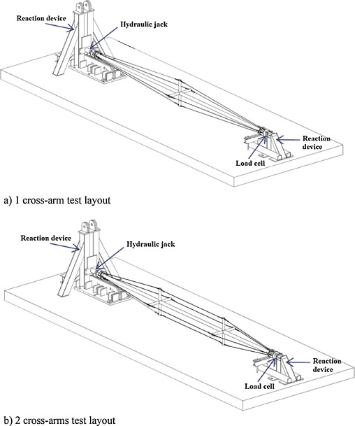 Structural Behaviour Of Prestressed Stayed Columns With Single And