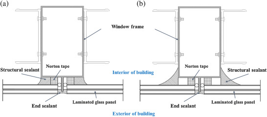 Curtain Wall System With Glass Panel And Aluminum Frame A Standard Drawing B Actual Construction Details