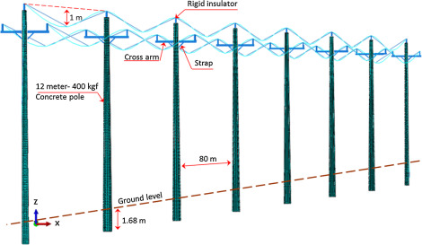 Structural performance of concrete poles used in electric