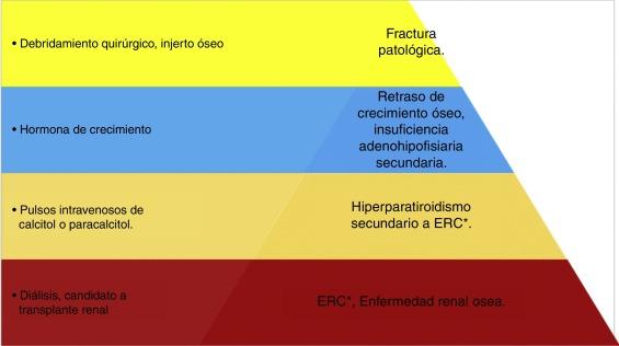 carcinoma de células renales etiología de la diabetes