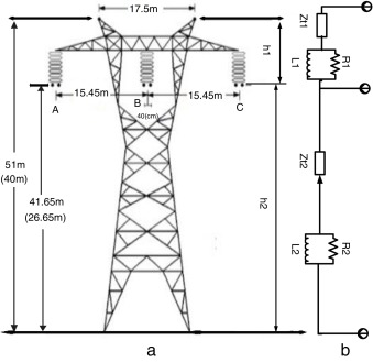 A survey on intelligent system application to fault diagnosis in.