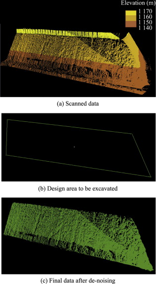 Slope excavation quality assessment and excavated volume