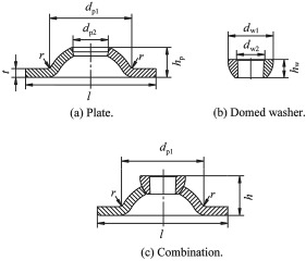 Tests and analysis of mechanical behaviours of rock bolt components