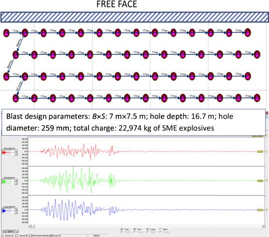 Rock Fragmentation Control In Opencast Blasting Sciencedirect