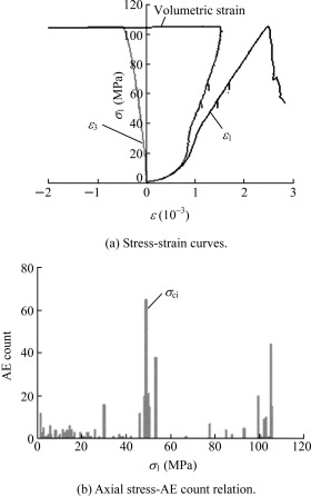 Laboratory tests and numerical simulations of brittle marble