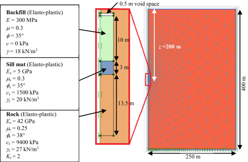 Numerical investigation of the stresses in backfilled stopes