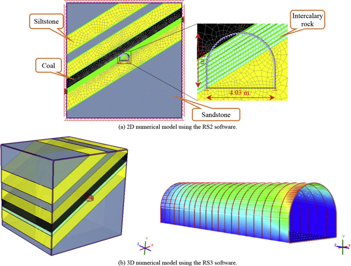 Behavior of noncircular tunnels excavated in stratified rock masses