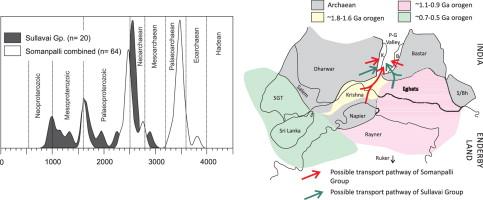 Evolving provenance in the Proterozoic Pranhita-Godavari