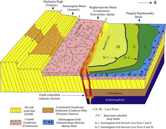 Geochemistry and petrogenesis of Rajahmundry trap basalts of