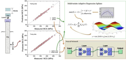Multivariate adaptive regression splines and neural network models