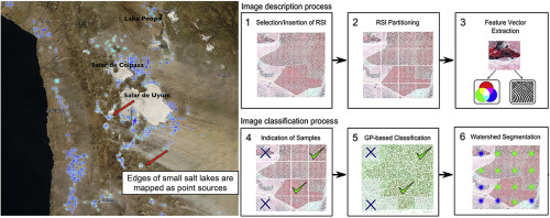 Machine learning in geosciences and remote sensing