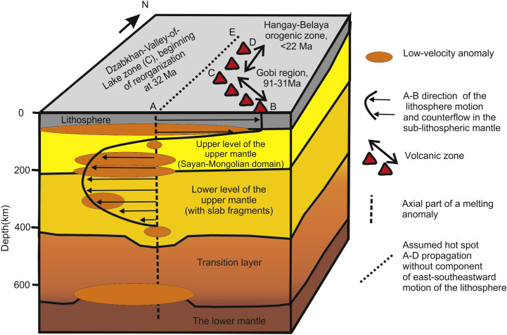 The Latest Geodynamics In Asia Synthesis Of Data On Volcanic