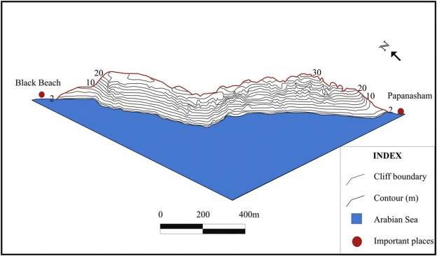 A Composite Fall Slippage Model For Cliff Recession In The