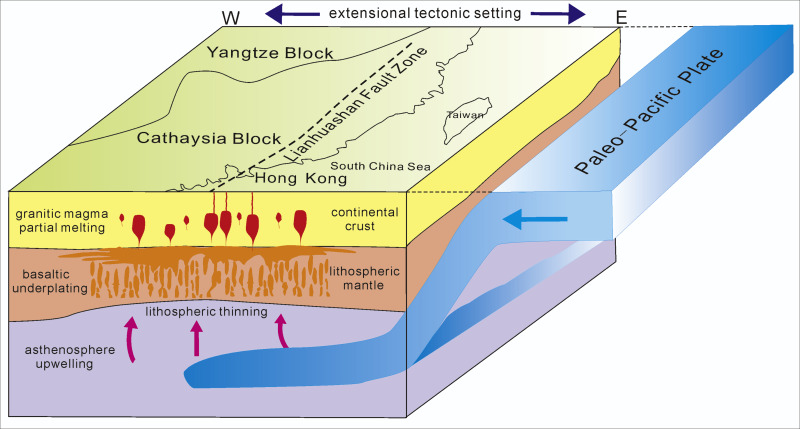 Late Jurassic To Early Cretaceous Volcanism Of Hong Kong Insights