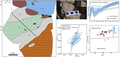 Discriminating characters of ore-forming intrusions in the