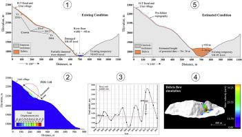 Evaluation of potential landslide damming: Case study of Urni