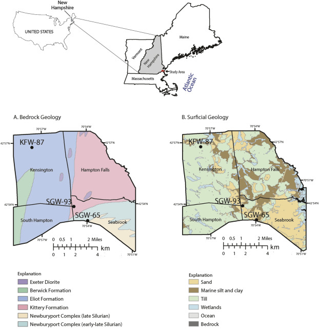 nic variability and groundwater age in three water ... on
