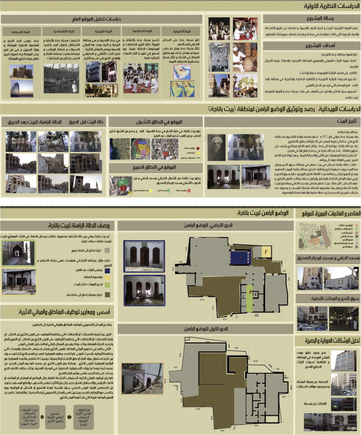 Heritage Conservation And Architectural Education An Educational Methodology For Design Studios Sciencedirect