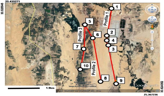 Application Of Electrical Resistivity Prospecting In Waste Water - Groundwater prospect map of egypt's qena valley