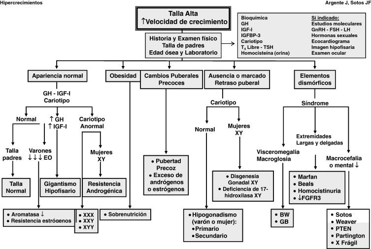 Thomas Maw esteroides y diabetes