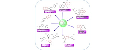 Pyridynes and indolynes as building blocks for functionalized.