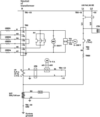application of low voltage high resistance grounding in nuclear rheostat wiring-diagram download full size image