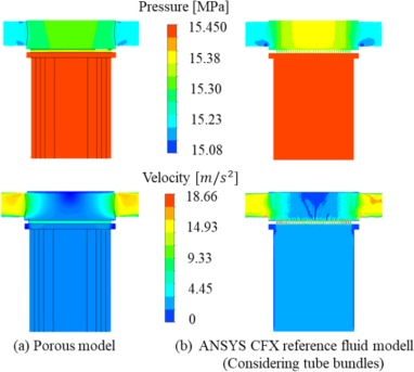 Seismic responses of nuclear reactor vessel internals