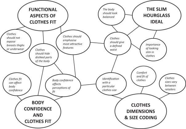 define thematic analysis