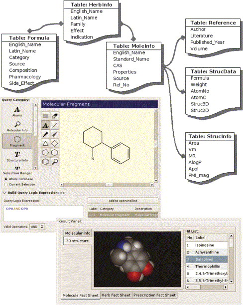 New concepts and approaches for drug discovery based on