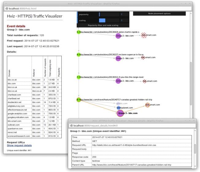 Hviz: HTTP(S) traffic aggregation and visualization for