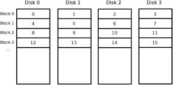 Generic RAID reassembly using block-level entropy