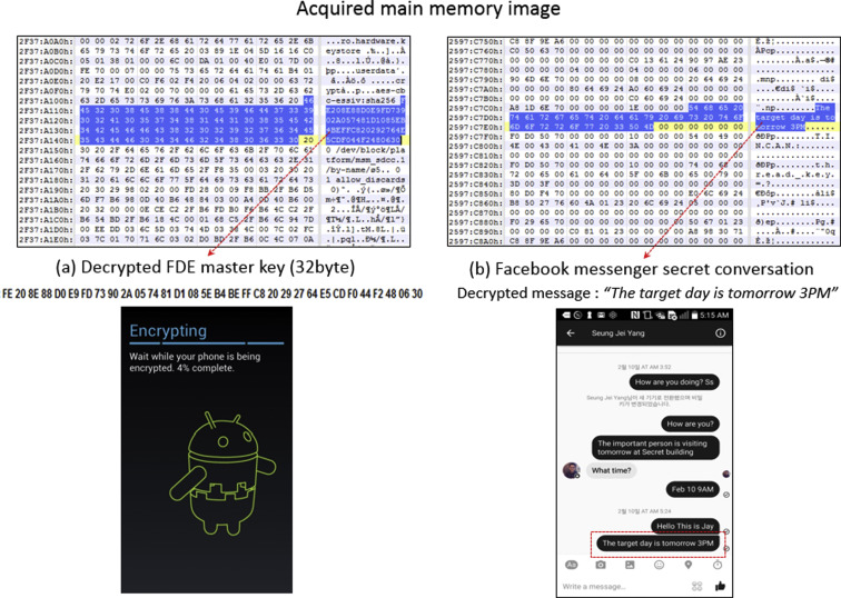 Live acquisition of main memory data from Android smartphones and