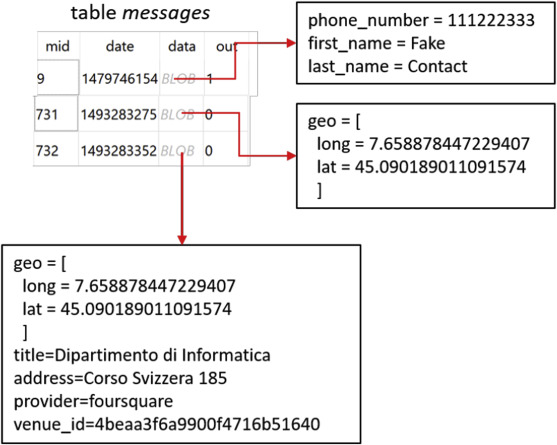 Forensic analysis of Telegram Messenger on Android
