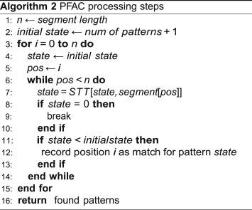 OpenForensics: A digital forensics GPU pattern matching approach for