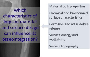 Bone And Metal An Orthopaedic Perspective On Osseointegration Of