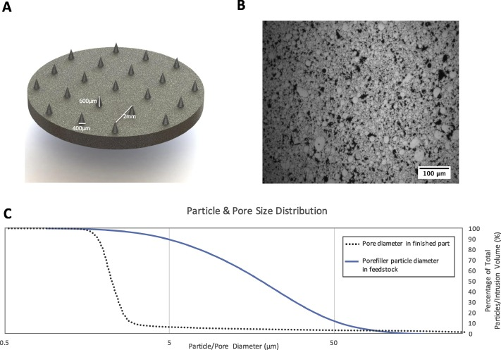 Metallic microneedles with interconnected porosity: A scalable