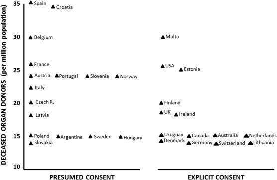 Current progress in public health models addressing the