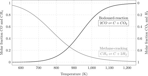 an experimental and numerical study of performance of large planar rh sciencedirect com Aprilaire Furnace Humidifier Furnace Humidifier Types