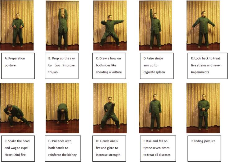 A 12-week Baduanjin Qigong exercise improves symptoms of