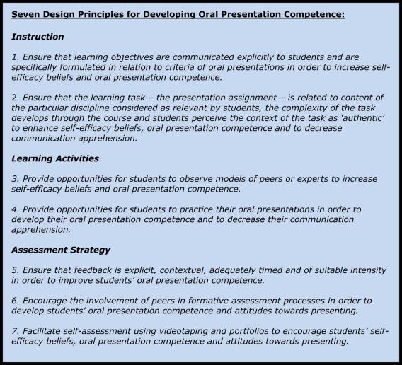 towards a set of design principles for developing oral presentation
