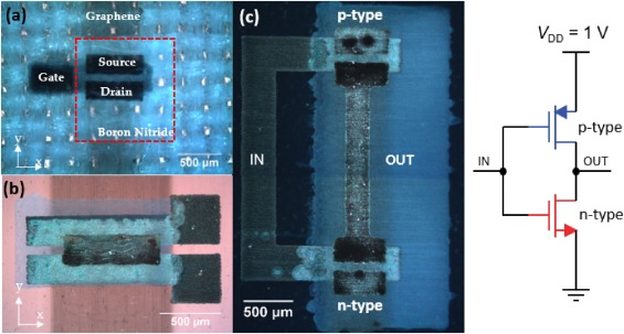 Graphene, related two-dimensional crystals and hybrid systems for
