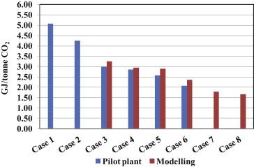 Plant real book pdf pilot